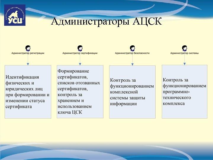 Администраторы АЦСК
