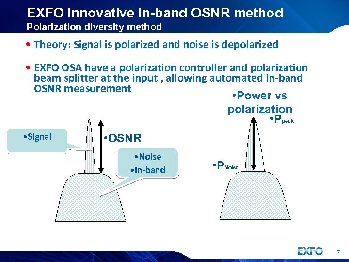 EXFO Innovative In-band OSNR method Polarization diversity method • Theory: Signal is polarized and