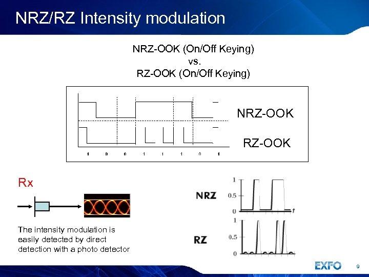 NRZ/RZ Intensity modulation NRZ-OOK (On/Off Keying) vs. RZ-OOK (On/Off Keying) NRZ-OOK Rx The intensity