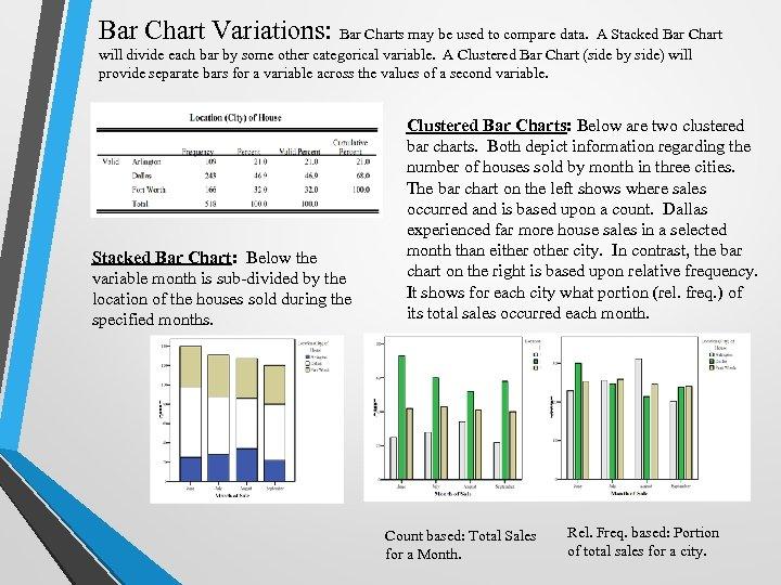 Bar Chart Variations: Bar Charts may be used to compare data. A Stacked Bar