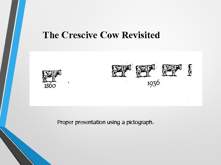 The Crescive Cow Revisited Proper presentation using a pictograph.