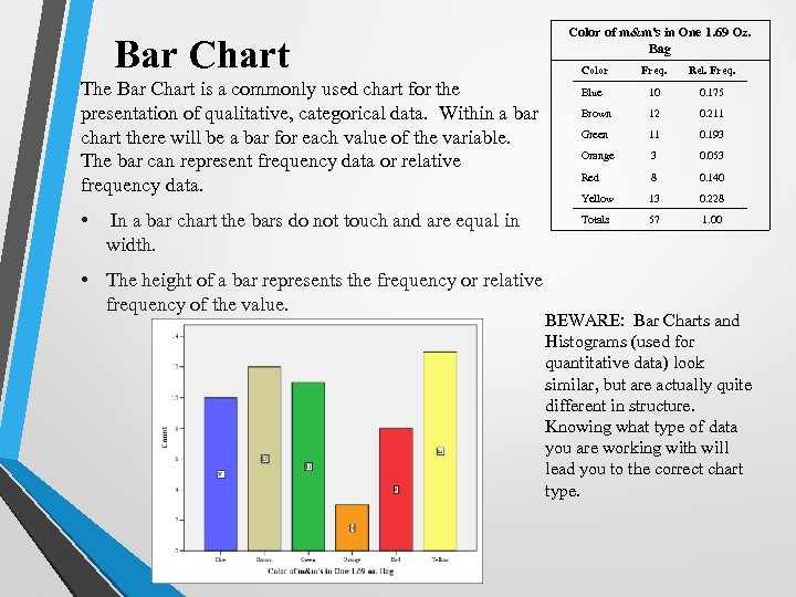 Color of m&m's in One 1. 69 Oz. Bag Bar Chart Blue 10 0.