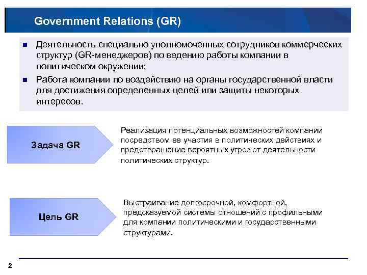Government Relations (GR) n n Деятельность специально уполномоченных сотрудников коммерческих структур (GR-менеджеров) по ведению