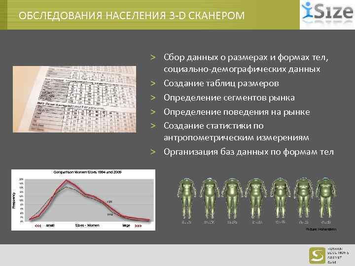 ОБСЛЕДОВАНИЯ НАСЕЛЕНИЯ 3 -D СКАНЕРОМ > Сбор данных о размерах и формах тел, социально-демографических