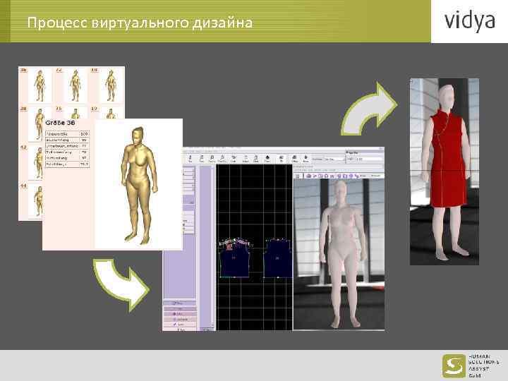 Процесс виртуального дизайна