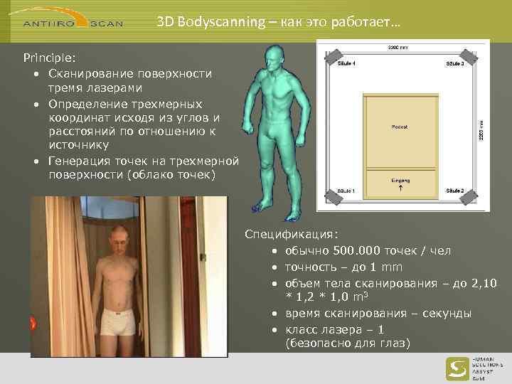 3 D Bodyscanning – как это работает… Principle: • Сканирование поверхности тремя лазерами •