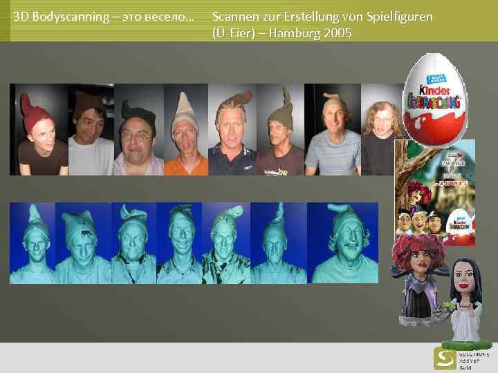 3 D Bodyscanning – это весело… Scannen zur Erstellung von Spielfiguren (Ü-Eier) – Hamburg