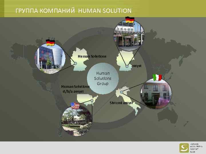 ГРУППА КОМПАНИЙ HUMAN SOLUTION Human Solutions assyst Human Solutions d/b/a assyst Human Solutions Group