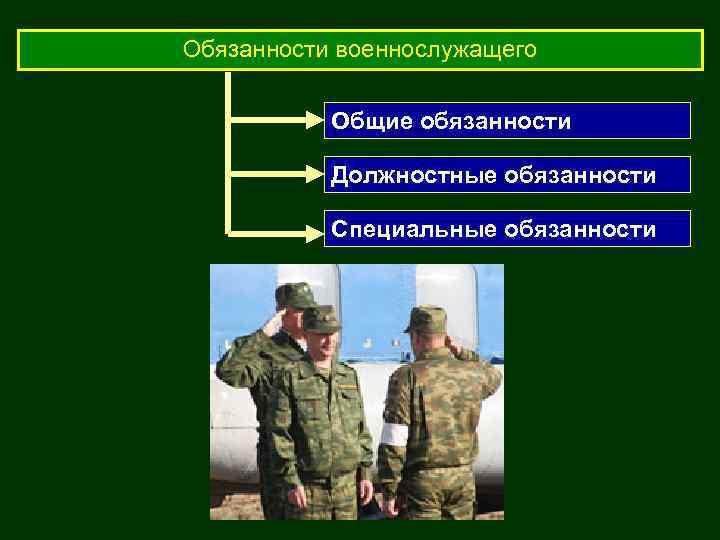 Обязанности военнослужащего Общие обязанности Должностные обязанности Специальные обязанности