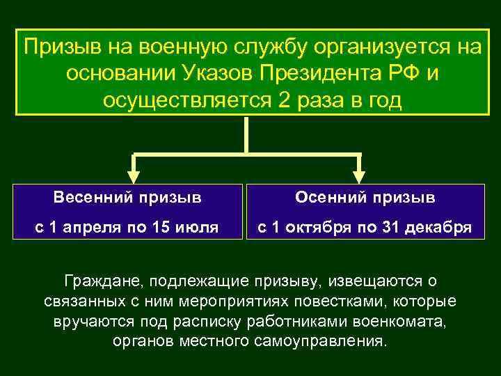 Призыв на военную службу организуется на основании Указов Президента РФ и осуществляется 2 раза