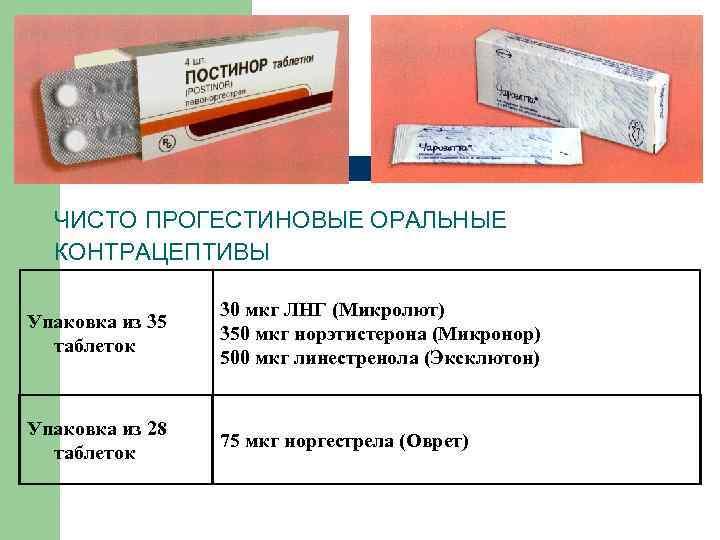 ЧИСТО ПРОГЕСТИНОВЫЕ ОРАЛЬНЫЕ КОНТРАЦЕПТИВЫ Упаковка из 35 таблеток 30 мкг ЛНГ (Микролют) 350 мкг