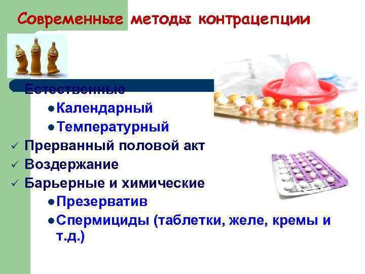 Современные методы контрацепции ü ü Естественные l Календарный l Температурный Прерванный половой акт Воздержание