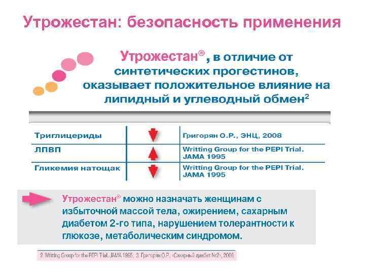 Утрожестан: безопасность применения