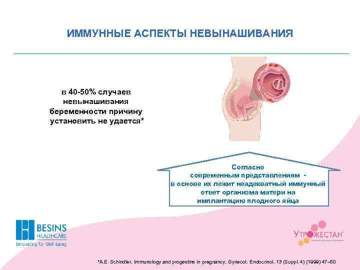 ИММУННЫЕ АСПЕКТЫ НЕВЫНАШИВАНИЯ в 40 -50% случаев невынашивания беременности причину установить не удается* Согласно
