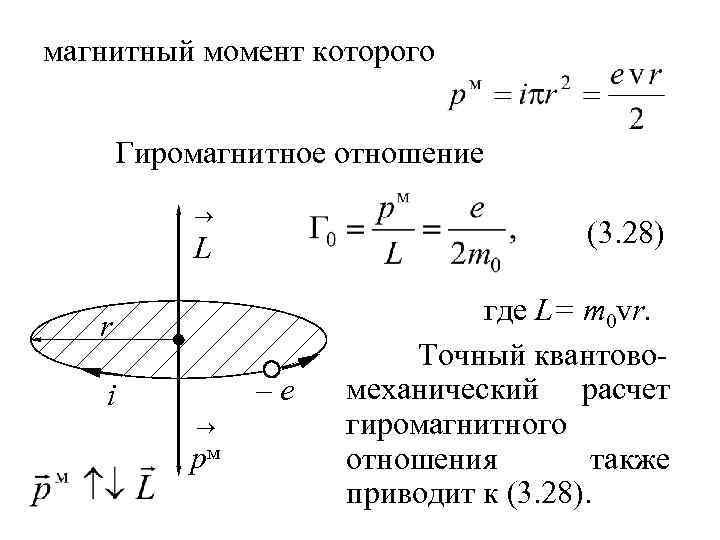 магнитный момент которого Гиромагнитное отношение (3. 28) L r –e i pм где L=