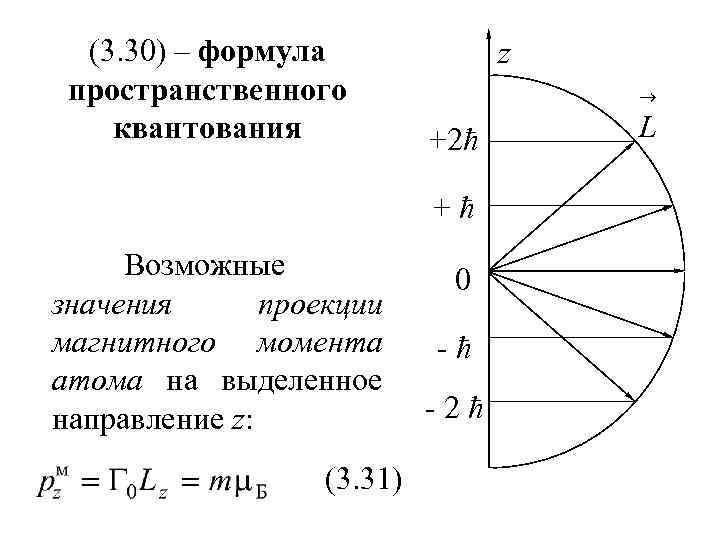 (3. 30) – формула пространственного квантования z +2ħ +ħ Возможные значения проекции магнитного момента