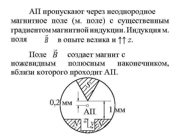 АП пропускают через неоднородное магнитное поле (м. поле) с существенным градиентом магнитной индукции. Индукция