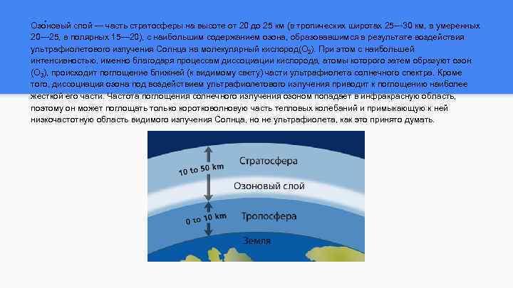 Озо новый слой — часть стратосферы на высоте от 20 до 25 км (в