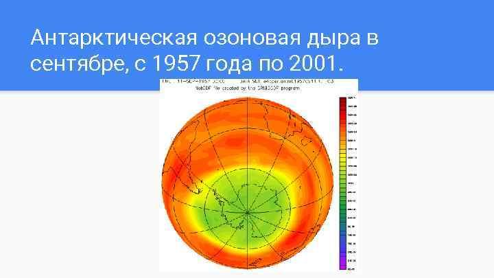 Антарктическая озоновая дыра в сентябре, с 1957 года по 2001.