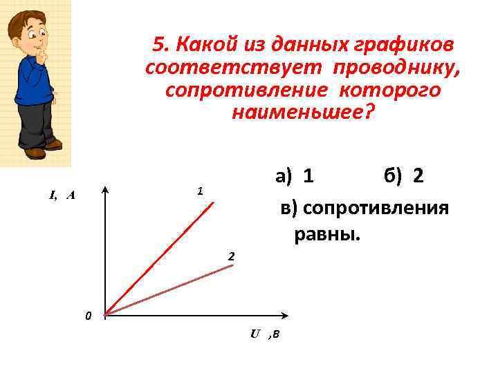 5. Какой из данных графиков соответствует проводнику, сопротивление которого наименьшее? а) 1 б) 2