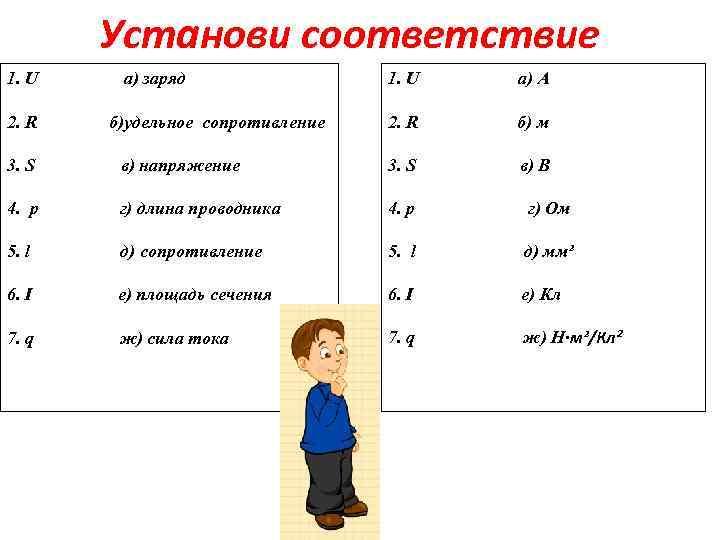 Установи соответствие 1. U 2. R а) заряд б)удельное сопротивление 1. U а) А