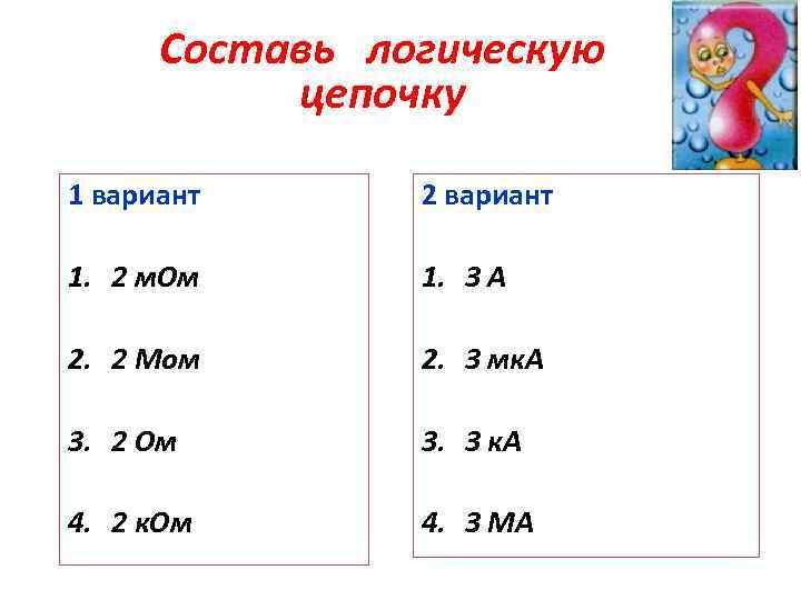 Составь логическую цепочку 1 вариант 2 вариант 1. 2 м. Ом 1. 3 А