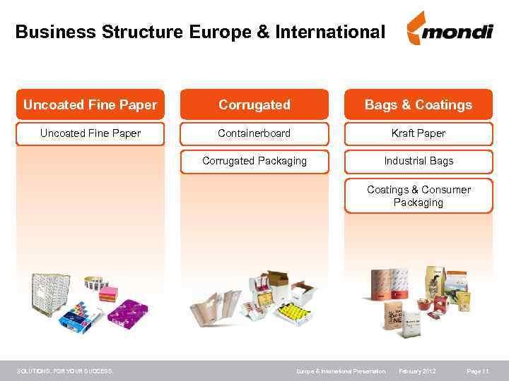 Europe International Presentation Status February 2012