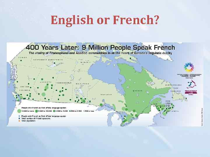 English or French?