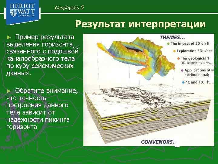 Geophysics 5 Результат интерпретации Пример результата выделения горизонта, связанного с подошвой каналообразного тела по