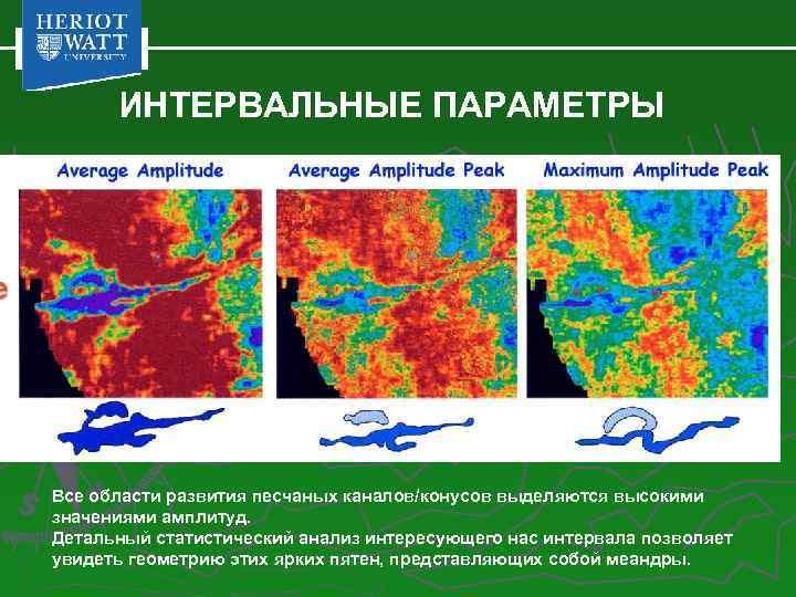 ИНТЕРВАЛЬНЫЕ ПАРАМЕТРЫ Все области развития песчаных каналов/конусов выделяются высокими значениями амплитуд. Детальный статистический анализ