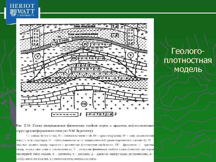 Геологоплотностная модель