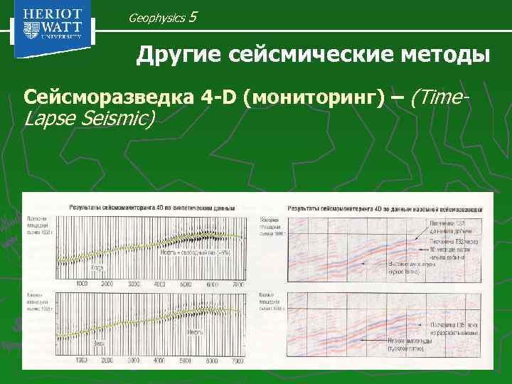 Geophysics 5 Другие сейсмические методы Сейсморазведка 4 -D (мониторинг) – (Time- Lapse Seismic)
