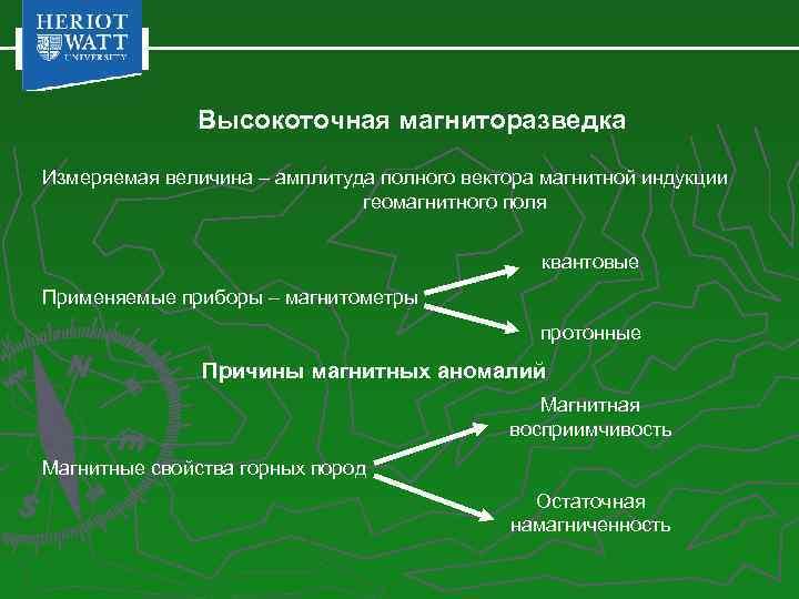 Высокоточная магниторазведка Измеряемая величина – амплитуда полного вектора магнитной индукции геомагнитного поля квантовые Применяемые