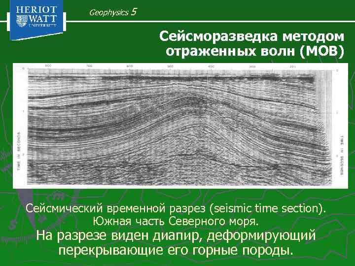 Geophysics 5 Сейсморазведка методом отраженных волн (МОВ) Сейсмический временной разрез (seismic time section). Южная