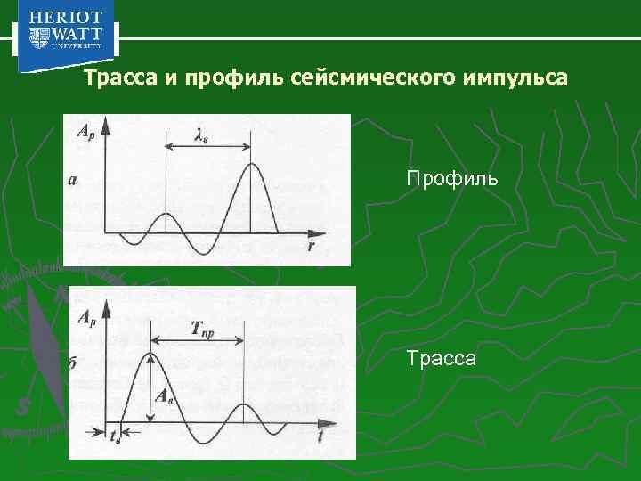 Трасса и профиль сейсмического импульса Профиль Трасса