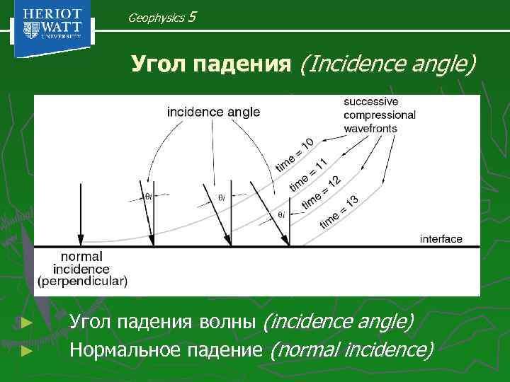 Geophysics 5 Угол падения (Incidence angle) ► ► Угол падения волны (incidence angle) Hормальное