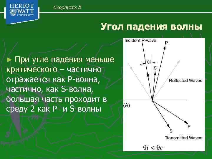Geophysics 5 Угол падения волны ► При угле падения меньше критического – частично отражается