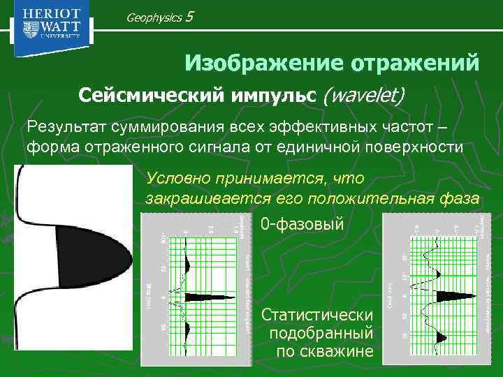 Geophysics 5 Изображение отражений Сейсмический импульс (wavelet) Результат суммирования всех эффективных частот – форма