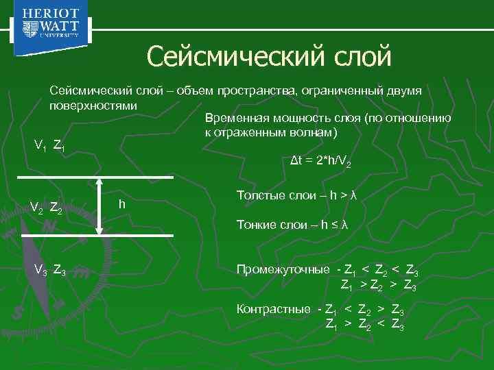 Сейсмический слой – объем пространства, ограниченный двумя поверхностями Временная мощность слоя (по отношению к