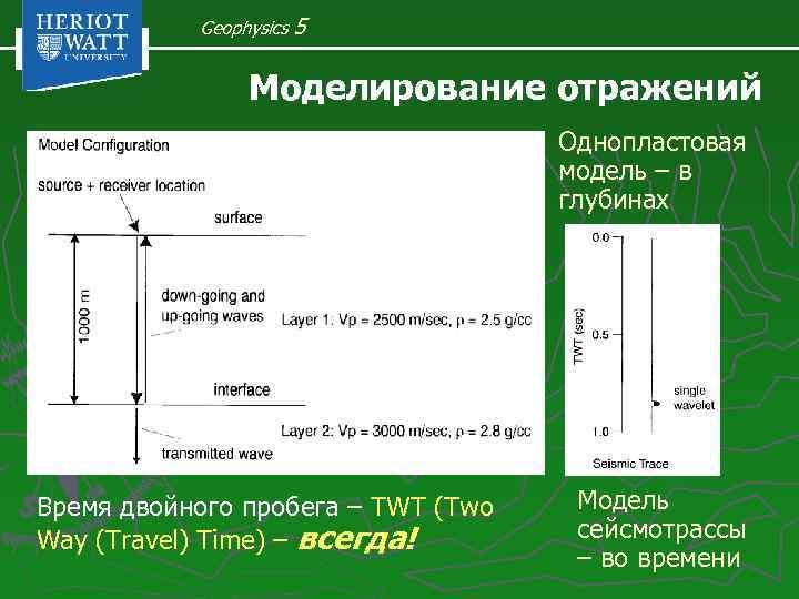 Geophysics 5 Моделирование отражений Однопластовая модель – в глубинах Время двойного пробега – TWT
