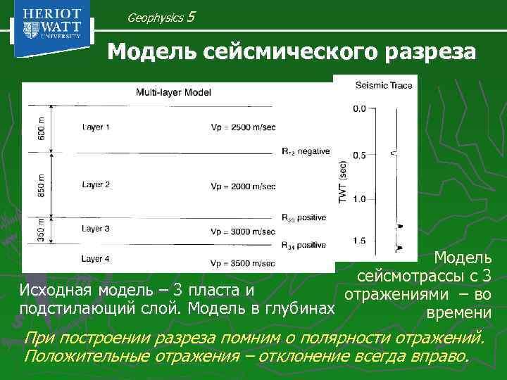 Geophysics 5 Модель сейсмического разреза Модель сейсмотрассы с 3 Исходная модель – 3 пласта