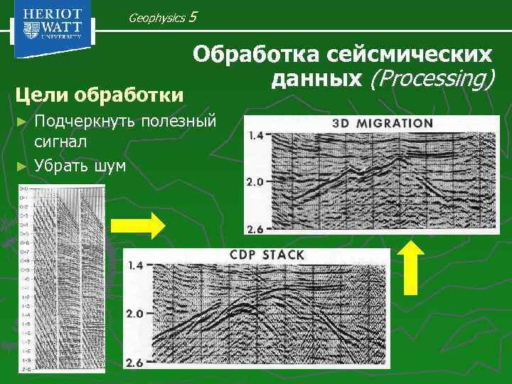 Geophysics 5 Цели обработки Обработка сейсмических данных (Processing) Подчеркнуть полезный сигнал ► Убрать шум