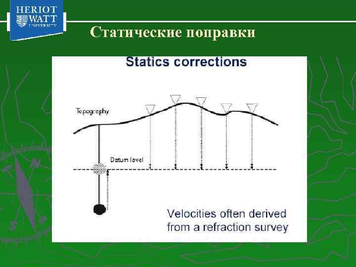 Статические поправки