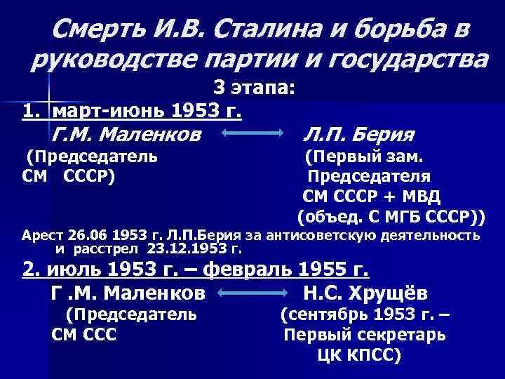 Смерть И. В. Сталина и борьба в руководстве партии и государства 3 этапа: 1.