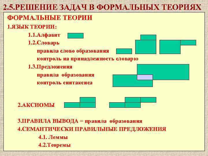 2. 5. РЕШЕНИЕ ЗАДАЧ В ФОРМАЛЬНЫХ ТЕОРИЯХ ФОРМАЛЬНЫЕ ТЕОРИИ 1. ЯЗЫК ТЕОРИИ: 1. 1.