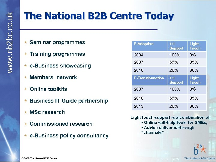 www. nb 2 bc. co. uk The National B 2 B Centre Today Seminar