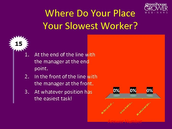 Where Do Your Place Your Slowest Worker? 1. At the end of the line