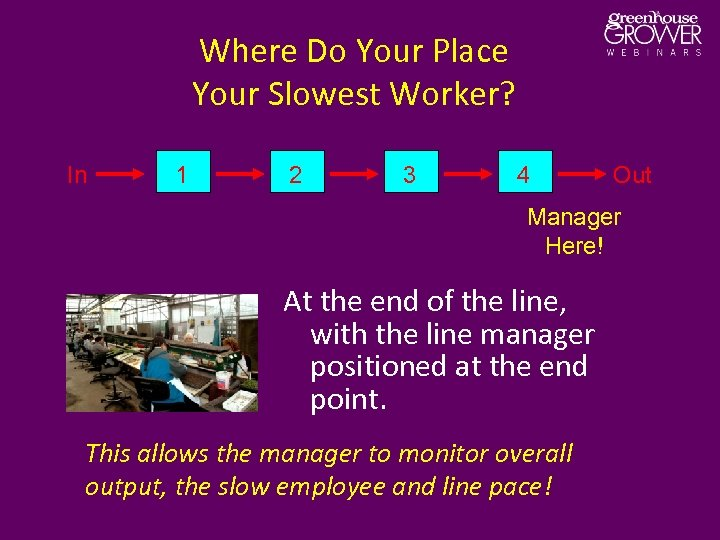 Where Do Your Place Your Slowest Worker? In 1 2 3 4 Out Manager