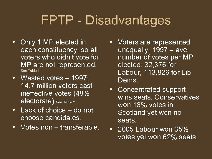 FPTP - Disadvantages • Only 1 MP elected in each constituency, so all voters