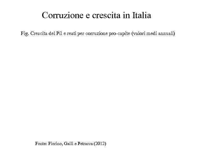 Corruzione e crescita in Italia Fig. Crescita del Pil e reati per corruzione pro-capite